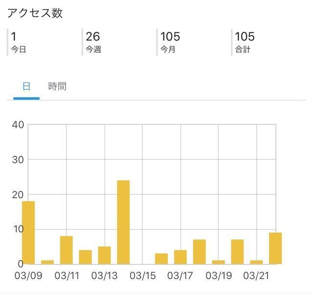 f:id:tomochan-me:20210401160218j:plain