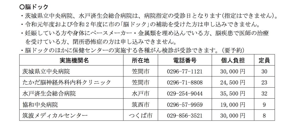 f:id:tomochan0113:20210603111529p:plain