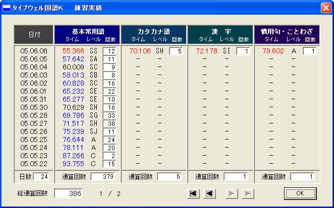 飛鳥練習記録050606