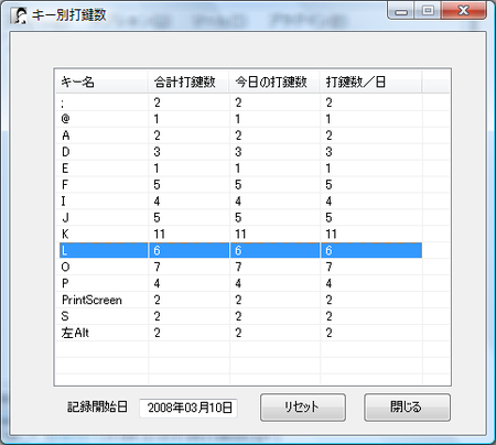 打鍵のtomo2.0α5キー別打鍵数