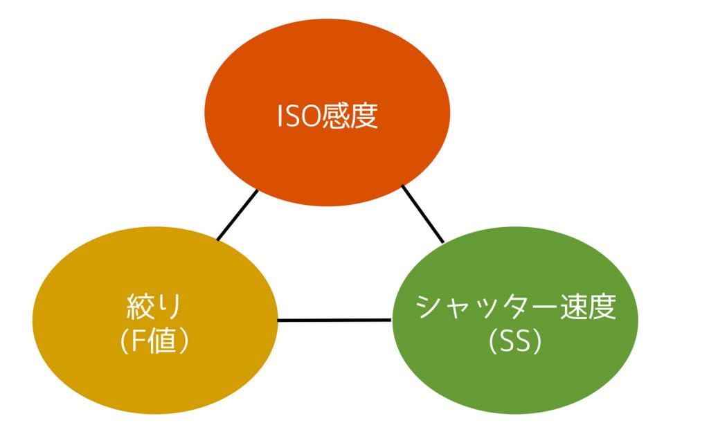 f:id:tomofiro1210:20170112234745j:plain
