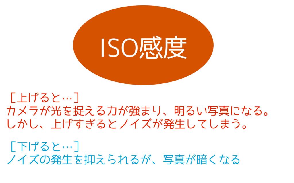 f:id:tomofiro1210:20170113102341j:plain