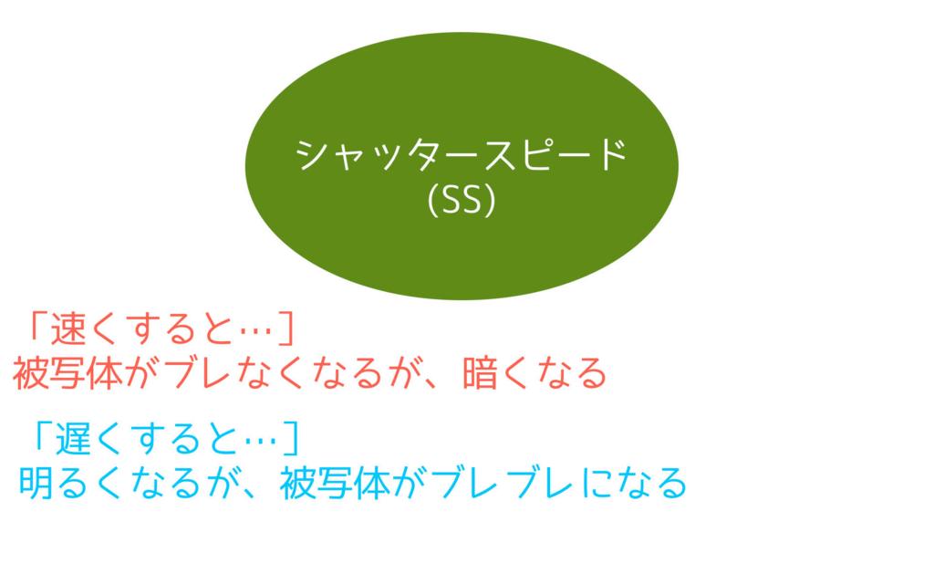f:id:tomofiro1210:20170113135039j:plain