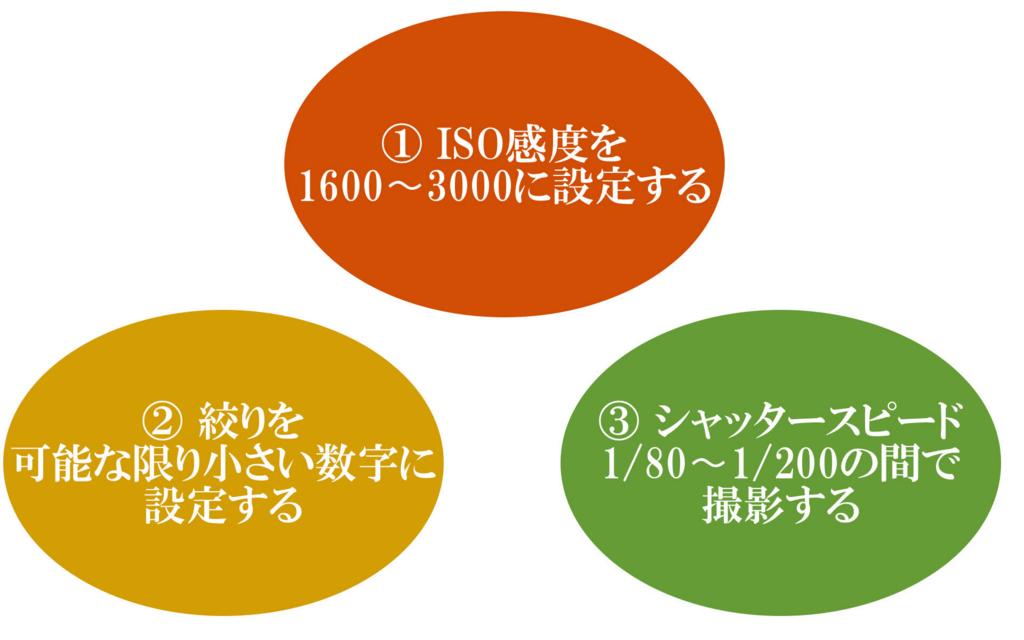 f:id:tomofiro1210:20170113171044j:plain