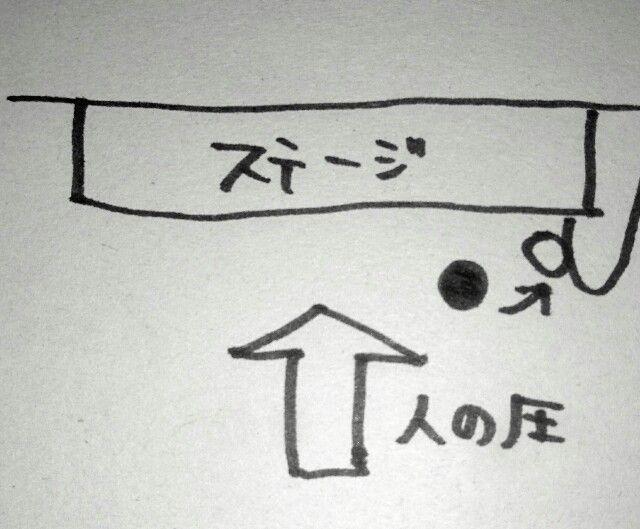 f:id:tomoharu74:20170617183050j:image