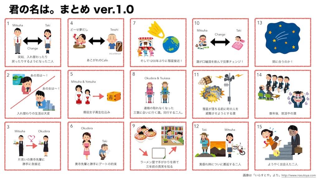 f:id:tomohiko37_i:20170511212443j:image