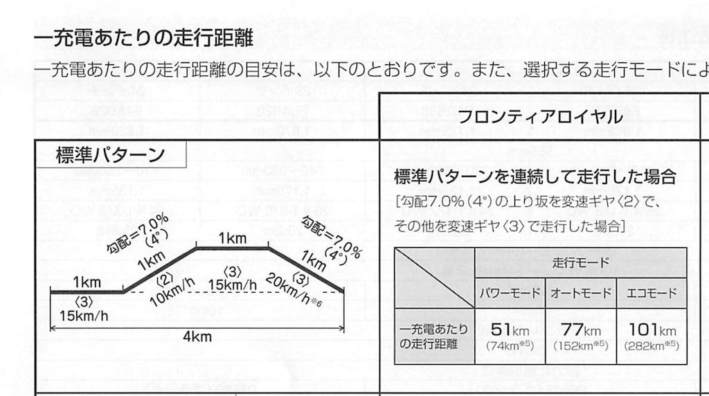 f:id:tomohiko37_i:20180826235218j:image