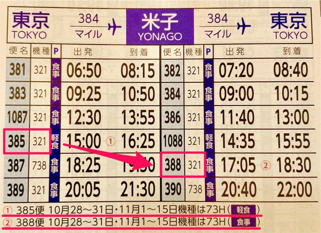 f:id:tomohiko37_i:20181102204143j:image