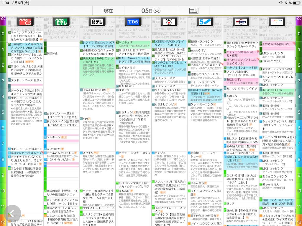 f:id:tomohiko37_i:20190305014404p:image