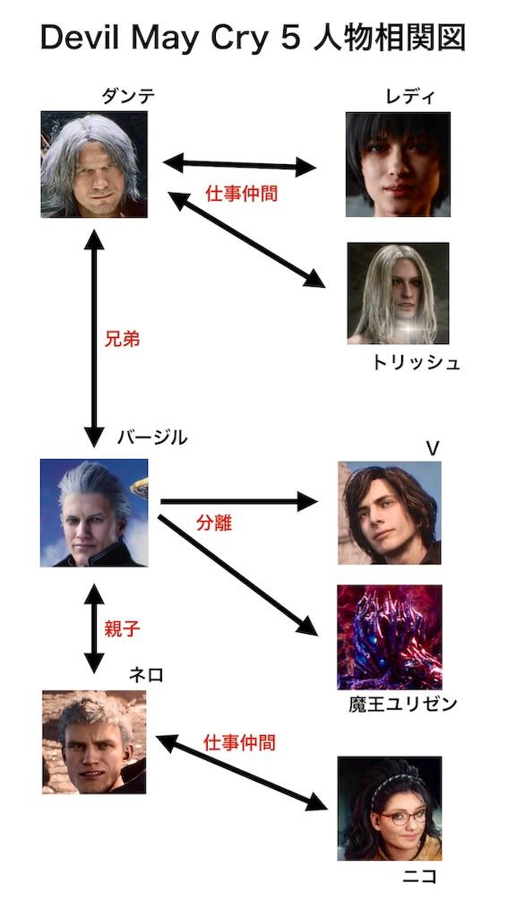 f:id:tomohiko37_i:20190323074117j:image