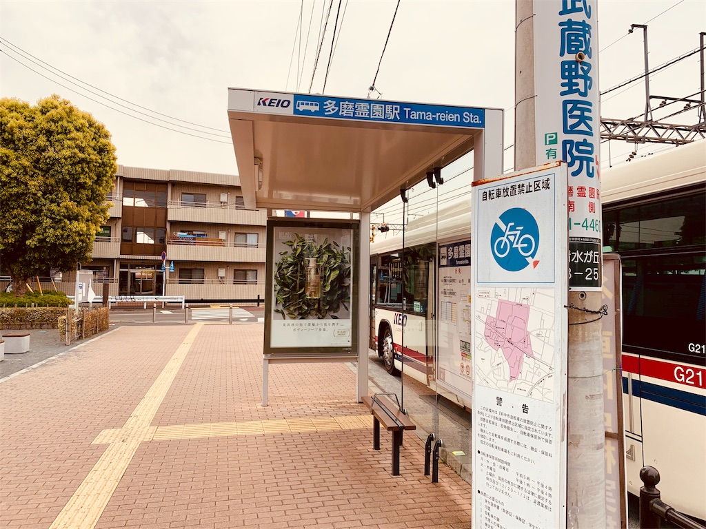 f:id:tomohiko37_i:20190414161308j:image