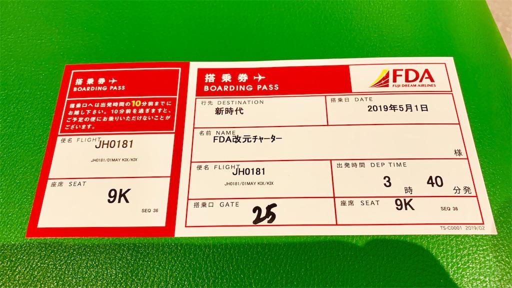 f:id:tomohiko37_i:20190502090912j:image