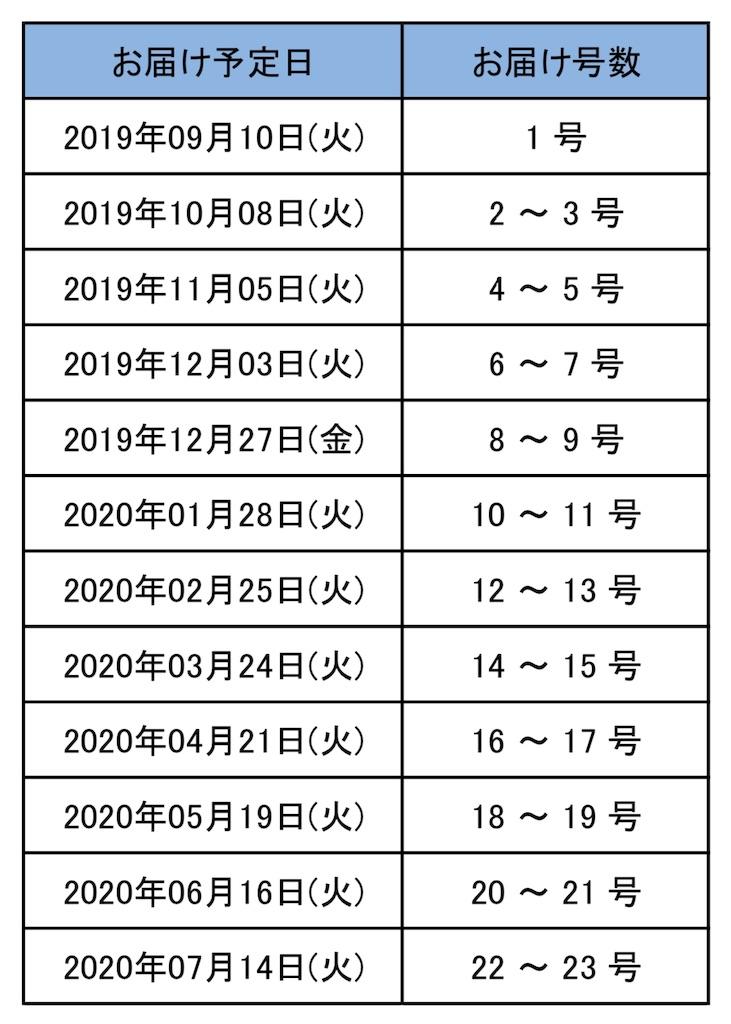 f:id:tomohiko37_i:20190820234335j:image