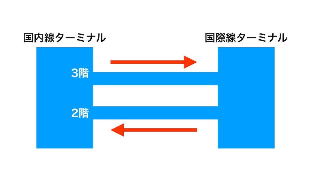 f:id:tomohiko37_i:20191011204301j:image