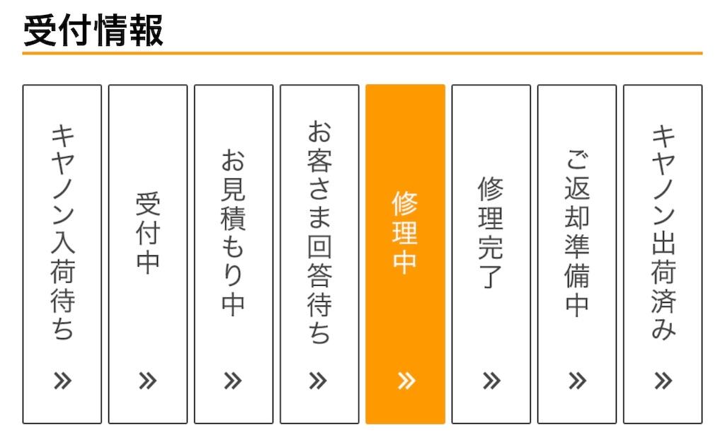 f:id:tomohiko37_i:20191028201755j:image