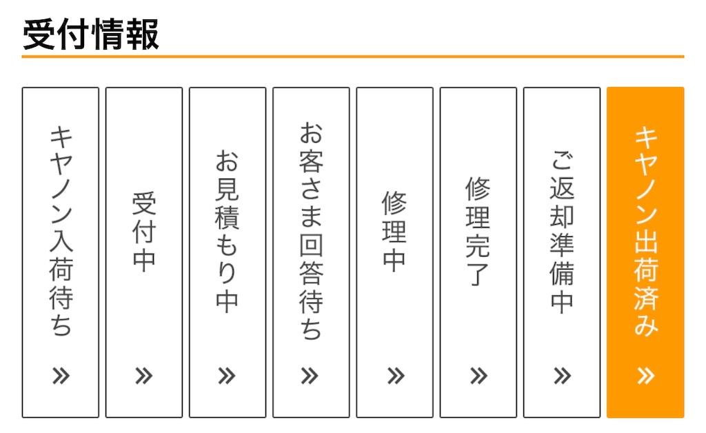 f:id:tomohiko37_i:20191106061051j:image