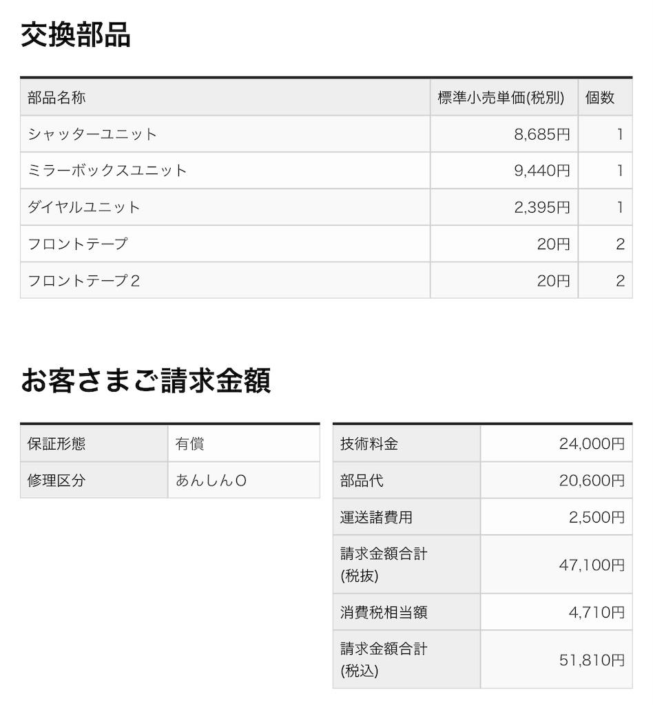 f:id:tomohiko37_i:20191106061228j:image