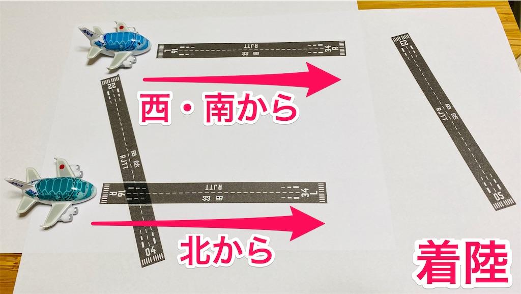 f:id:tomohiko37_i:20200203002442j:image