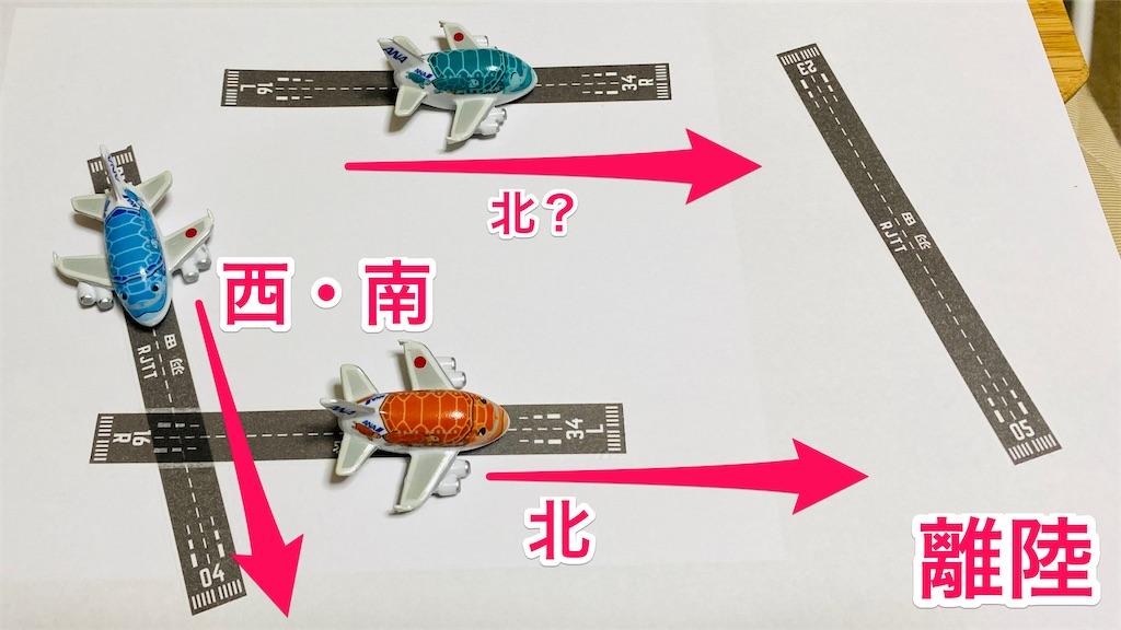 f:id:tomohiko37_i:20200203002447j:image