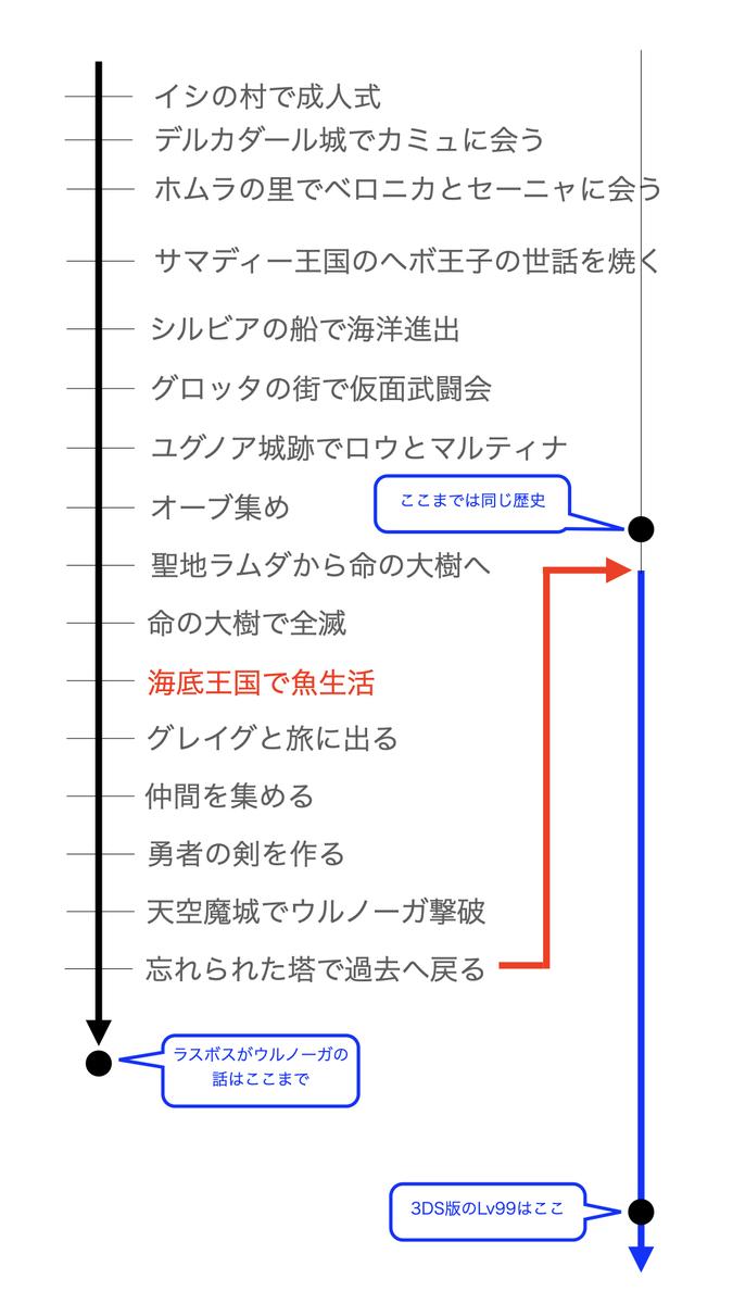 f:id:tomohiko37_i:20201010013927j:plain