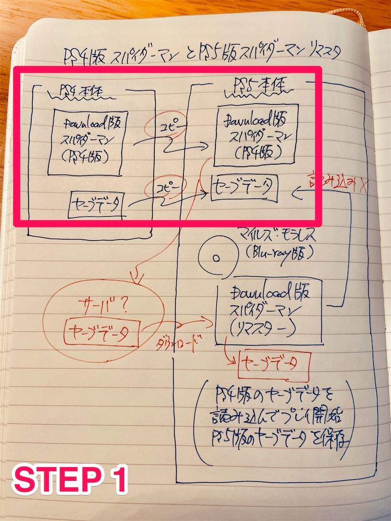 f:id:tomohiko37_i:20210303004502j:plain