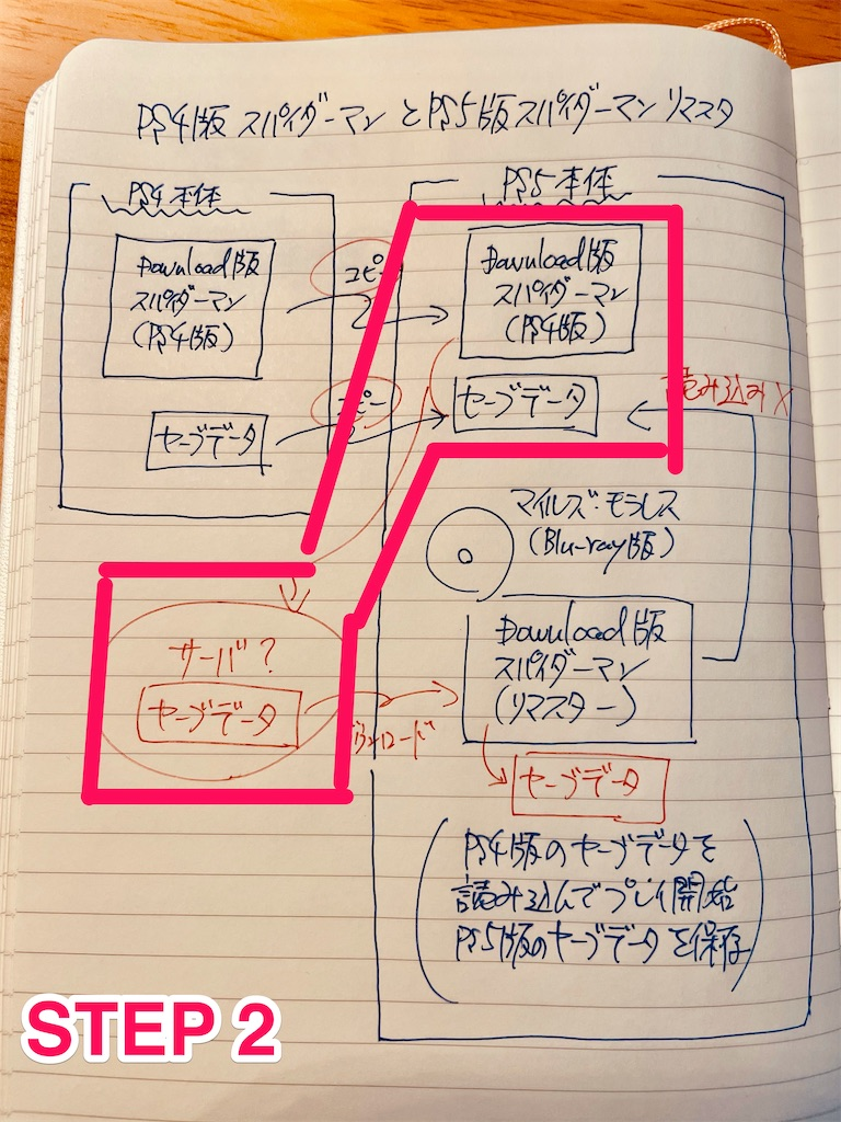 f:id:tomohiko37_i:20210303005053j:plain