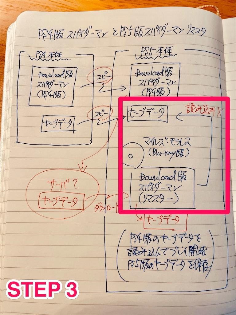 f:id:tomohiko37_i:20210303005250j:plain