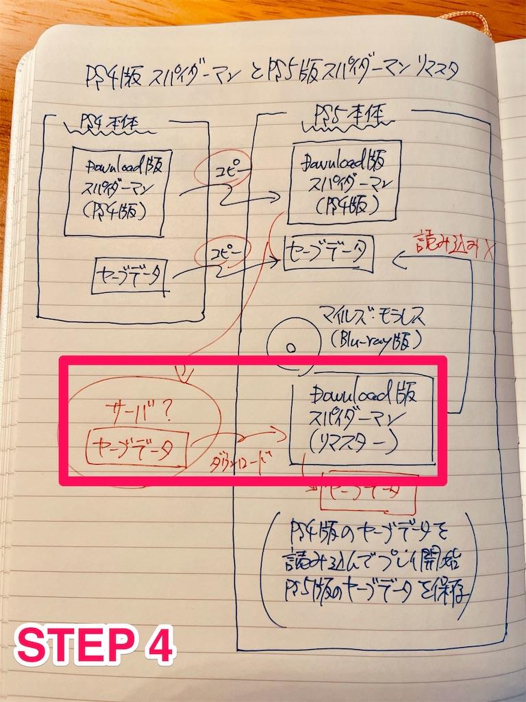 f:id:tomohiko37_i:20210303010600j:plain
