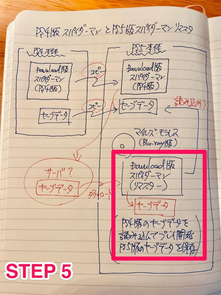 f:id:tomohiko37_i:20210303011233j:plain
