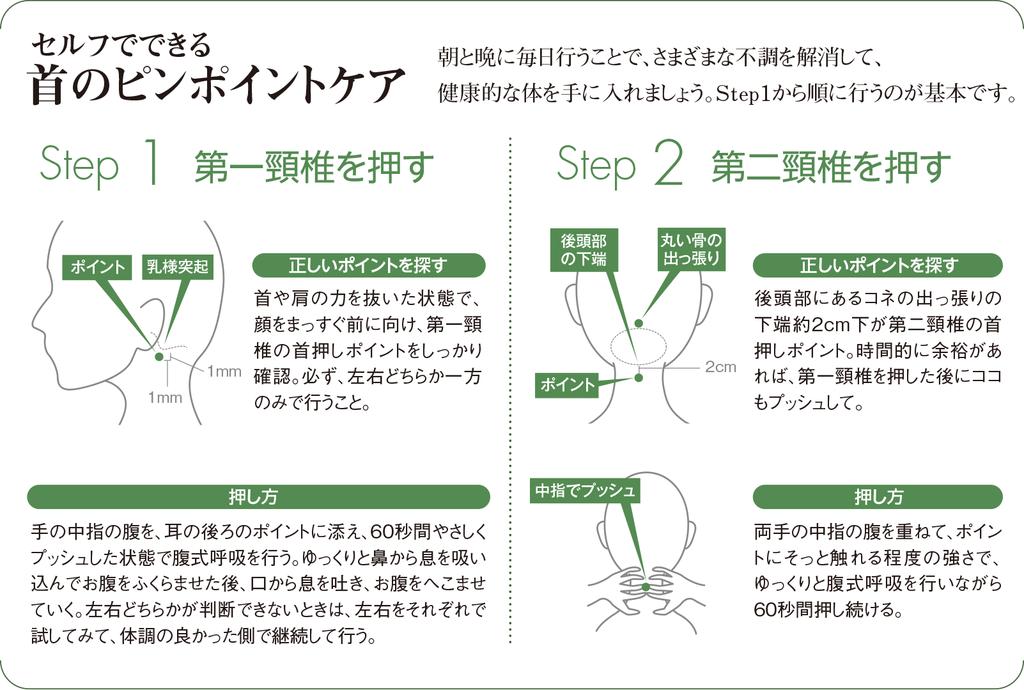 f:id:tomohiro37yamazaki:20190214182618p:plain