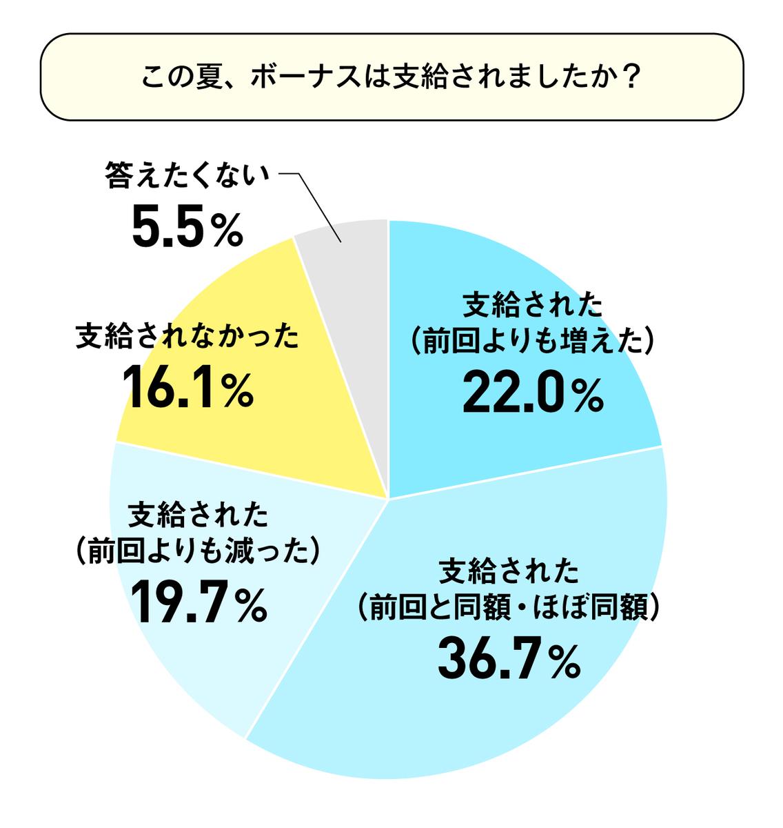f:id:tomohiro98:20200812133406j:plain