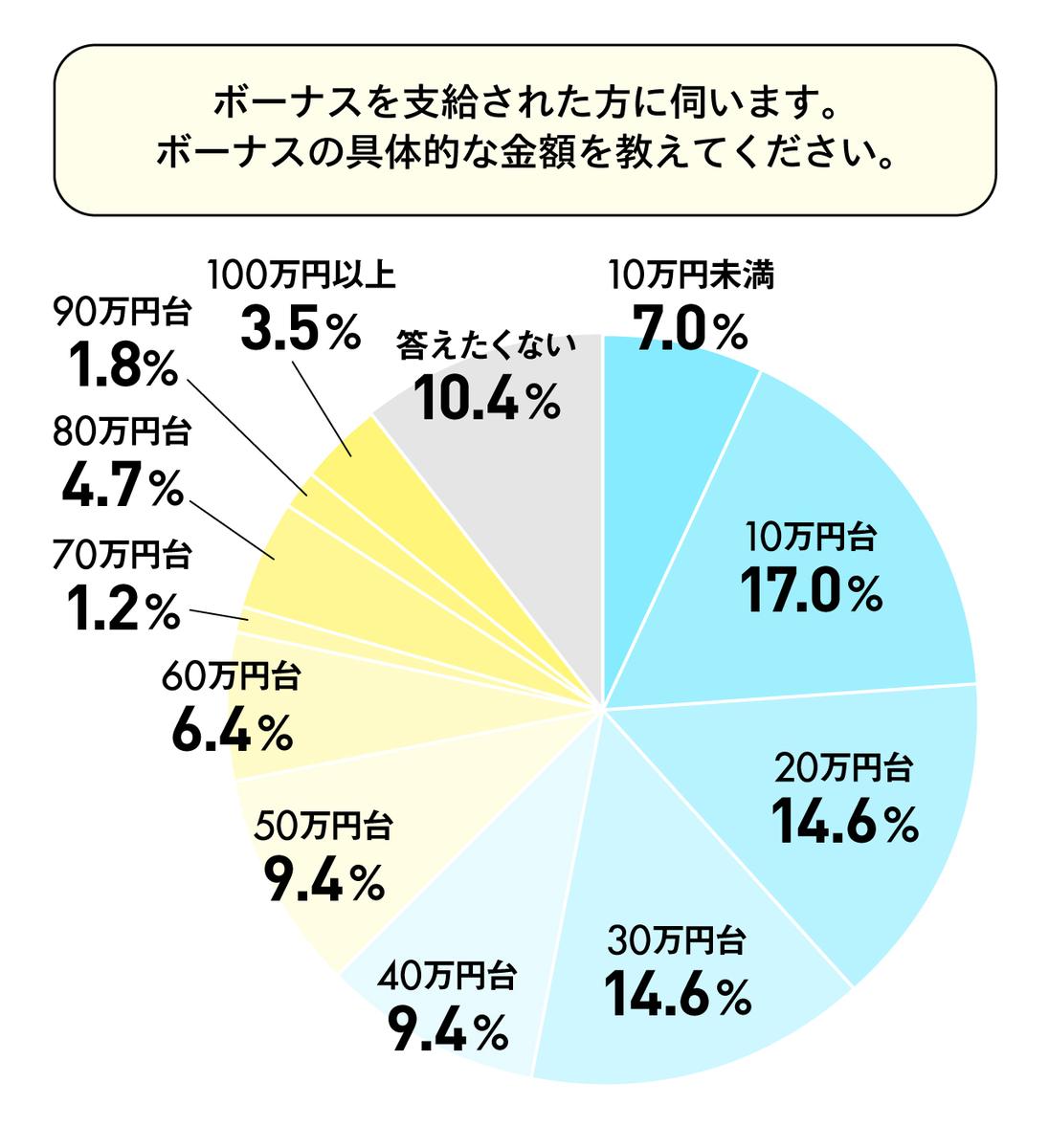 f:id:tomohiro98:20200812133455j:plain