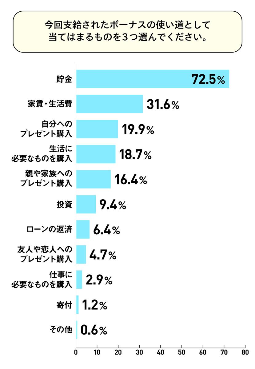 f:id:tomohiro98:20200812133541j:plain