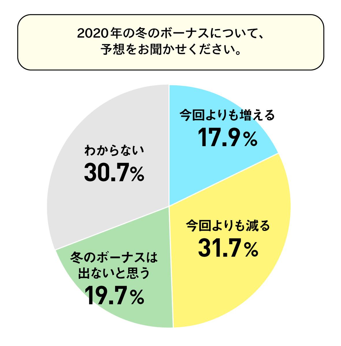 f:id:tomohiro98:20200812133639j:plain
