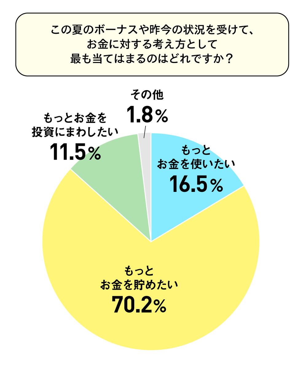 f:id:tomohiro98:20200812133733j:plain