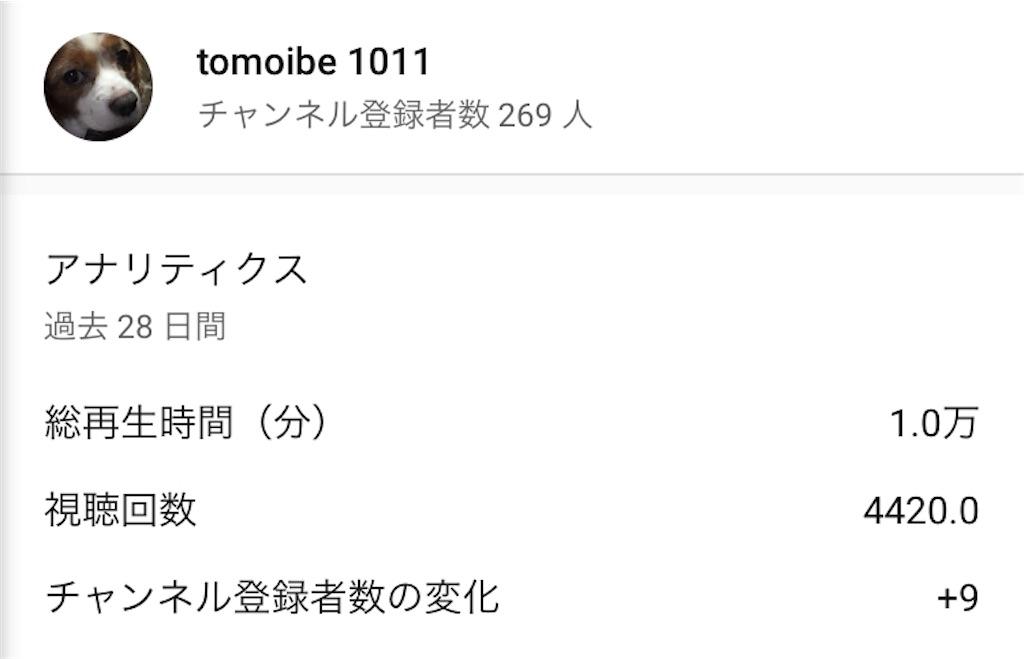 f:id:tomoibe1011:20200131235419j:image