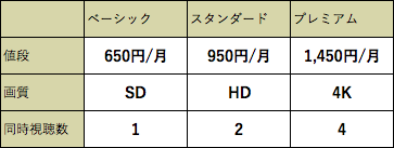 f:id:tomoiiii:20180220130420p:plain