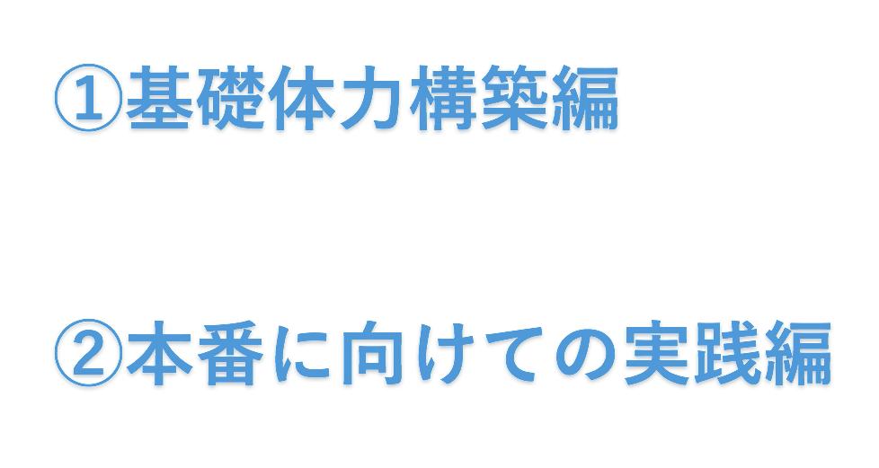 f:id:tomoiiii:20180401071905p:plain