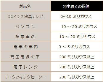 f:id:tomoiku21century:20170626210213j:plain