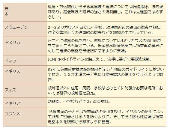 f:id:tomoiku21century:20170626210321j:plain