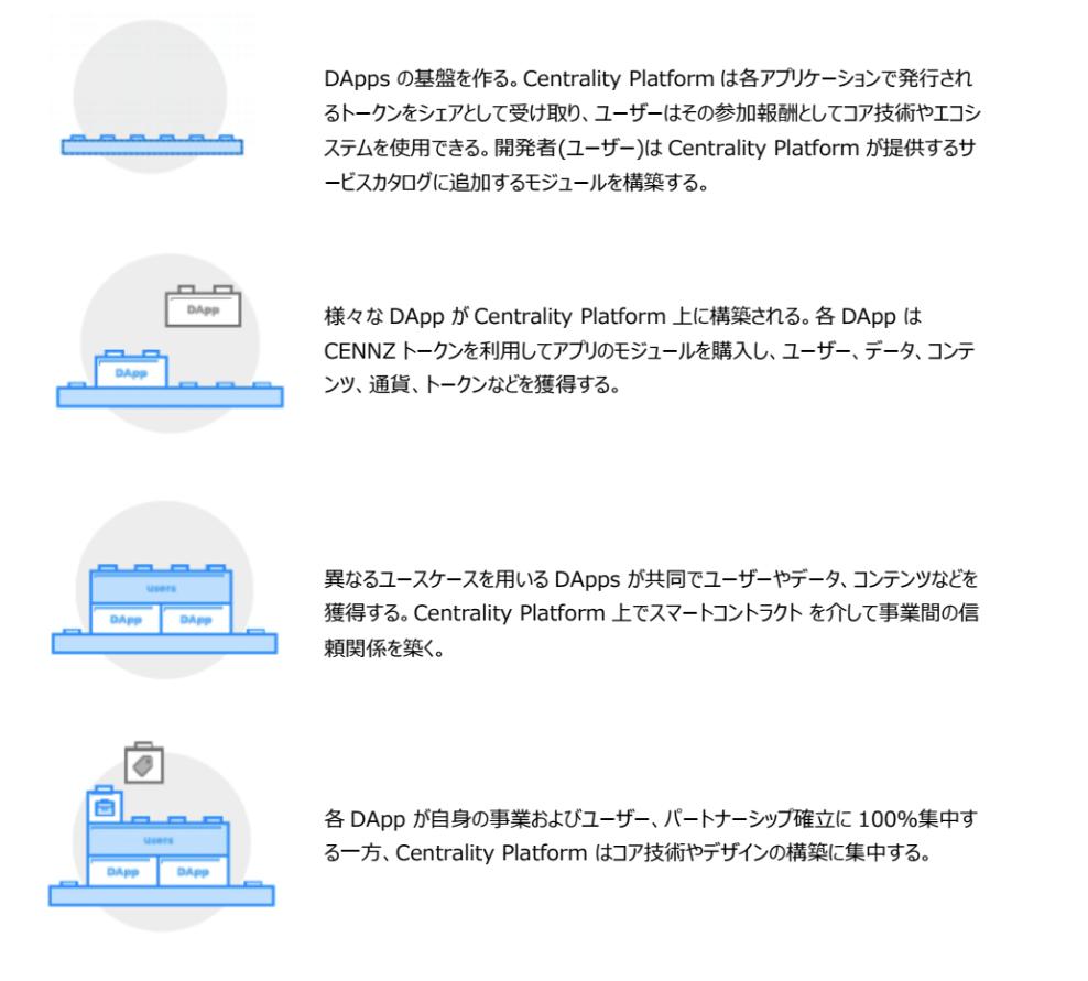 f:id:tomokawasaki:20180207201028p:plain