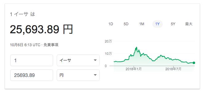 f:id:tomokawasaki:20181006151812p:plain