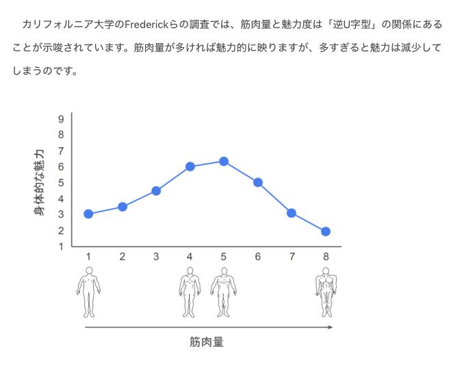 f:id:tomokawasaki:20181129174103p:plain