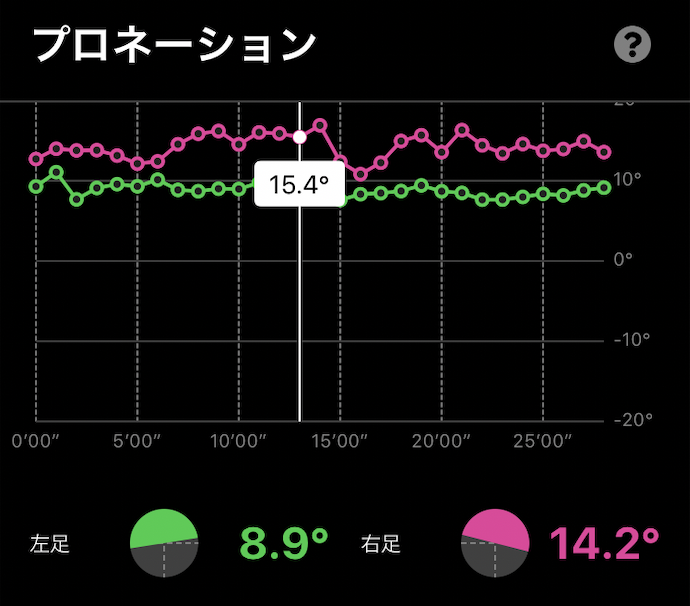 f:id:tomokawasaki:20190726210458p:plain