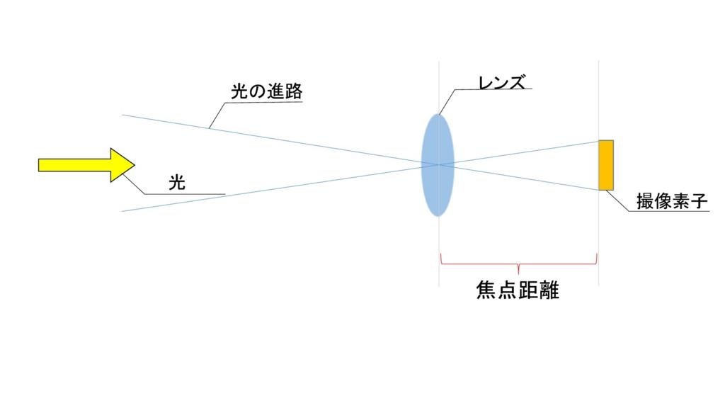 f:id:tomoki-fab:20161228131215j:plain