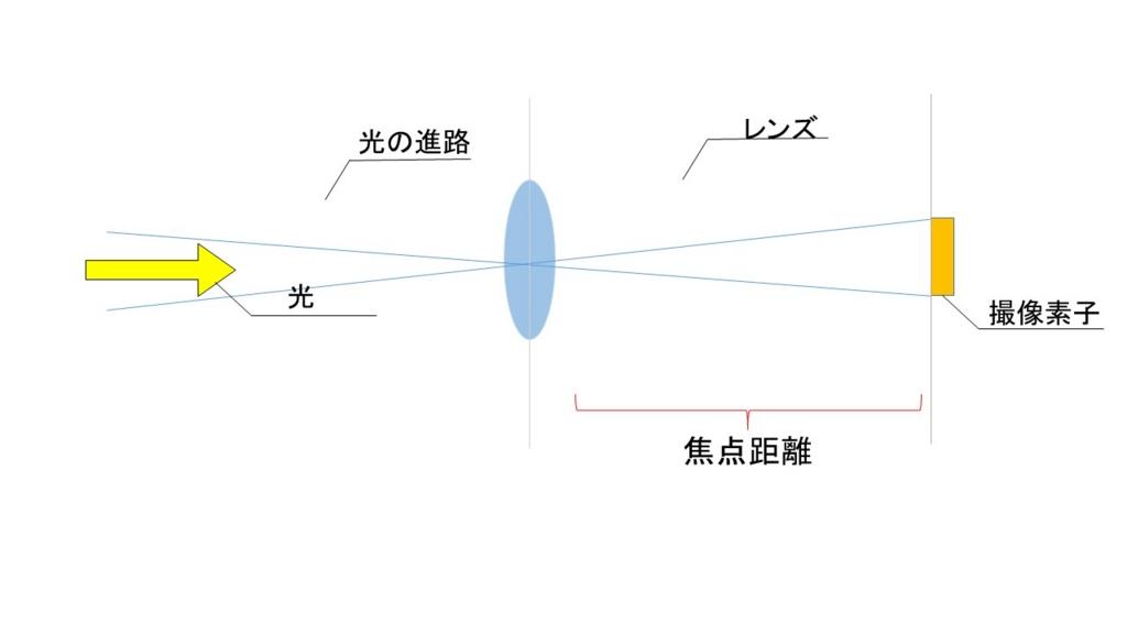 f:id:tomoki-fab:20161228135243j:plain