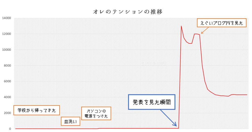 f:id:tomoki-fab:20180112202754p:plain
