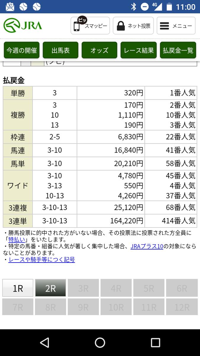 f:id:tomokichi999:20190427203822p:plain