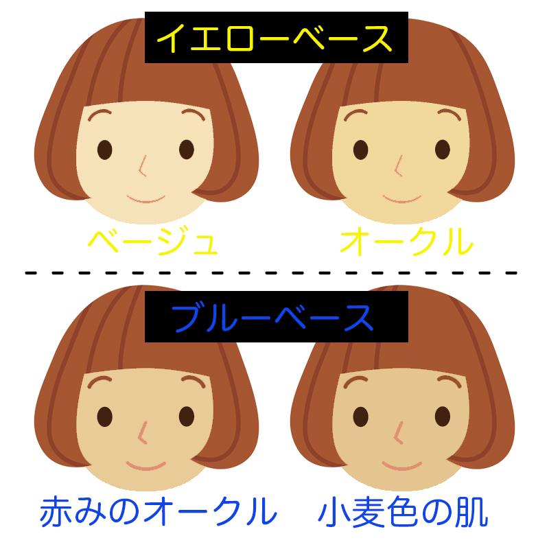 f:id:tomokiyohena:20170720173248j:plain