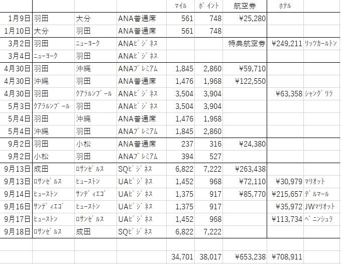 f:id:tomoko-air-tokyo:20171006103622j:plain